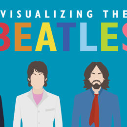 Take A Graphic Tour of The Beatle's Career